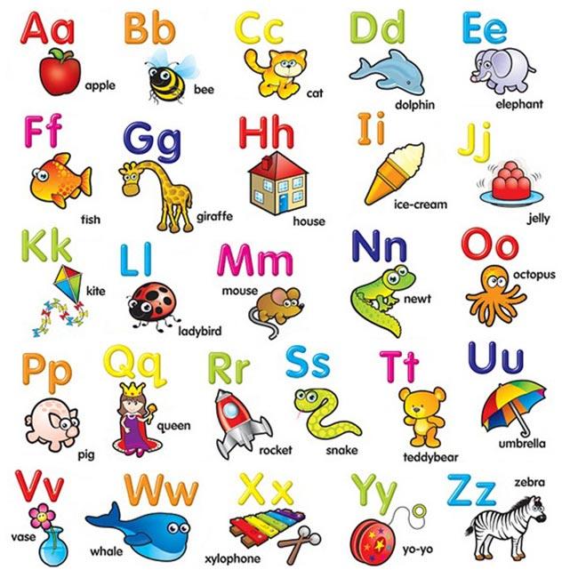 Английский алфавит с транскрипцией и произношением