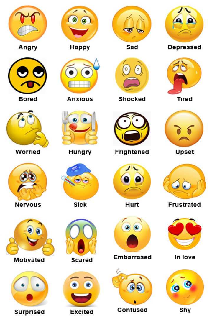 Картинки с эмоциями человека на английскому изображениями